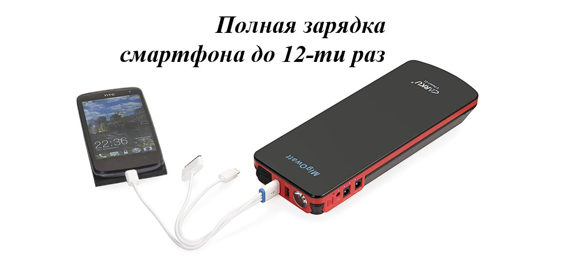 Carku E-Power 21 + Phone
